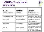 hormony odvozen od steranu