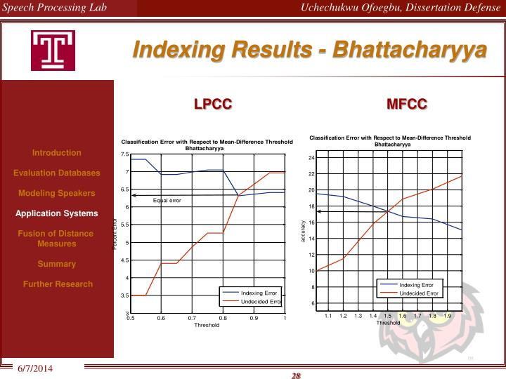 Indexing Results - Bhattacharyya