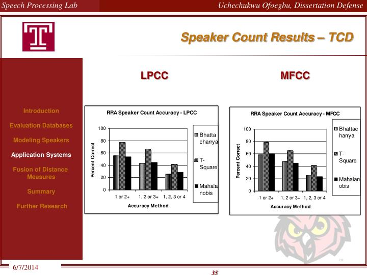 Speaker Count Results – TCD