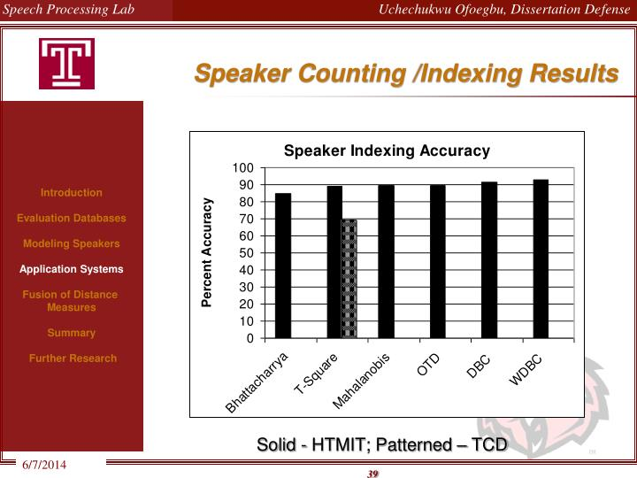 Speaker Counting /Indexing Results