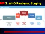 2 who pandemic staging