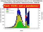 fact h1n1 not a pandemic