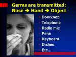germs are transmitted nose hand object