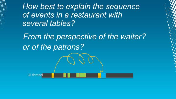 How best to explain the sequence of events in a restaurant with several tables?