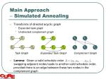 main approach simulated annealing1