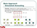 main approach simulated annealing2