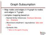 graph subsumption