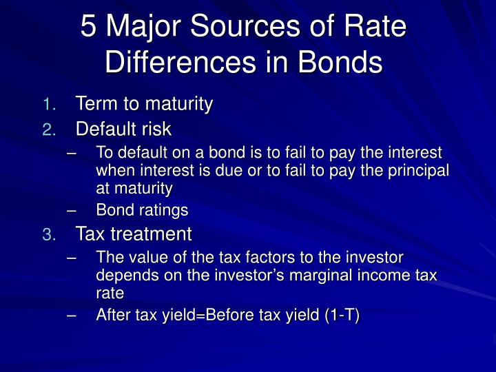 5 Major Sources of Rate Differences in Bonds