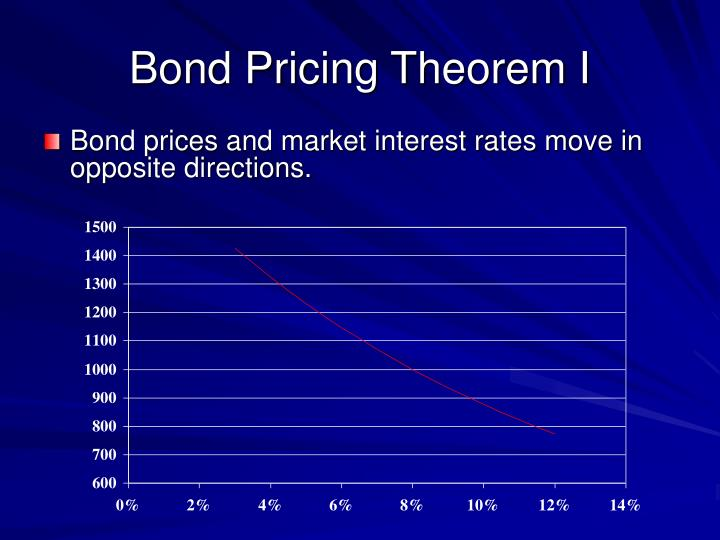Bond Pricing Theorem I
