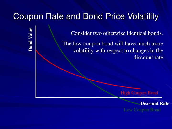 Bond Value