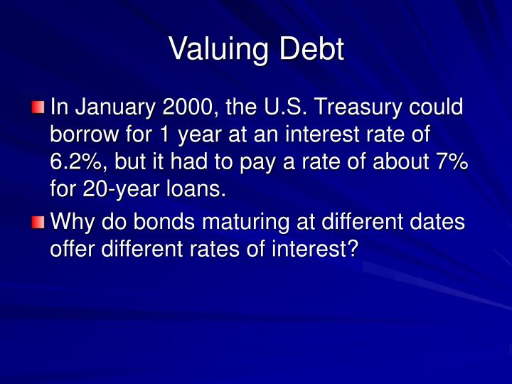 Valuing debt1