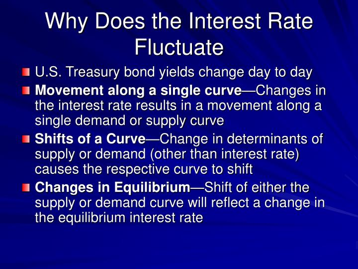 Why Does the Interest Rate Fluctuate