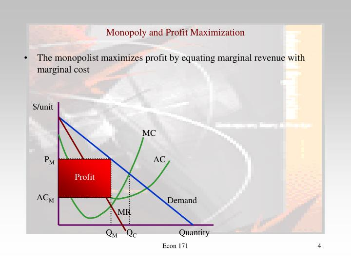 Monopoly and Profit Maximization
