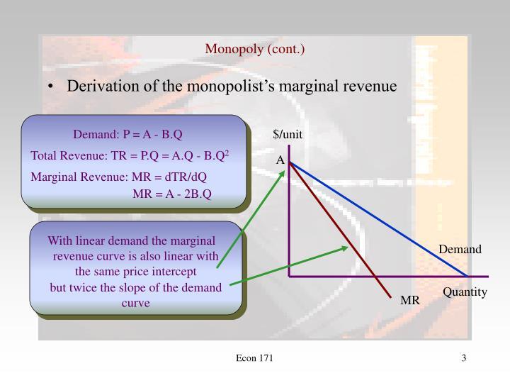 Monopoly cont