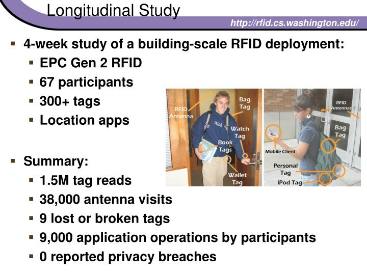 Longitudinal Study