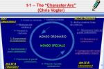 t 1 the character arc chris vogler