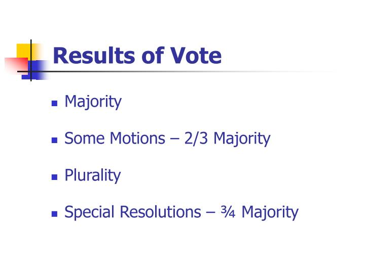 Results of Vote