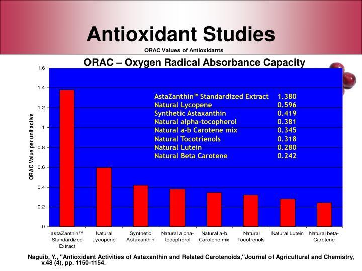 AstaZanthin™ Standardized Extract