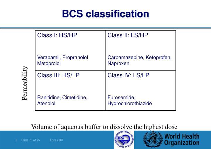 BCS classification