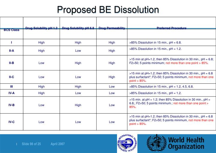 Proposed BE Dissolution