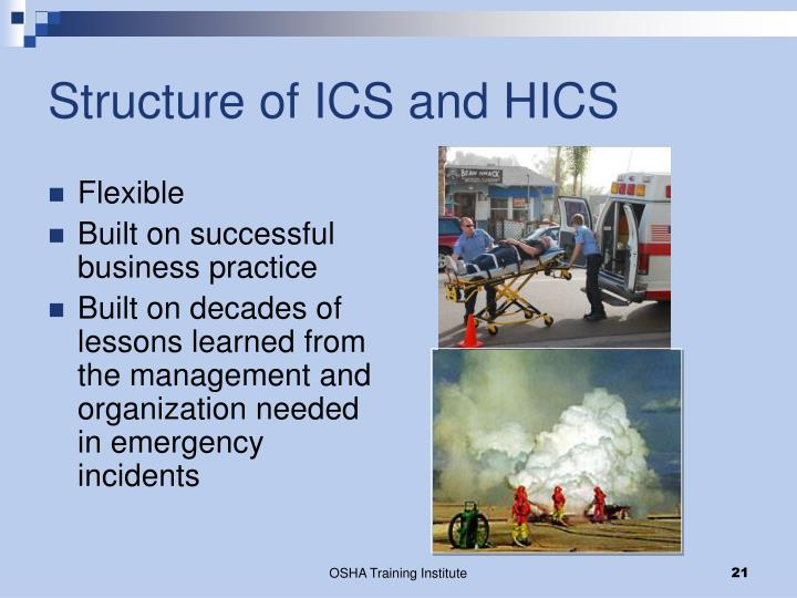 Structure of ICS and HICS