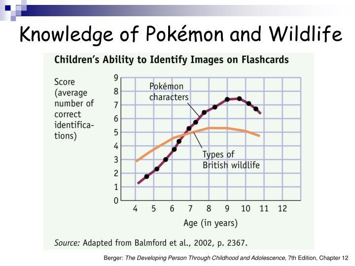 Knowledge of Pokémon and Wildlife