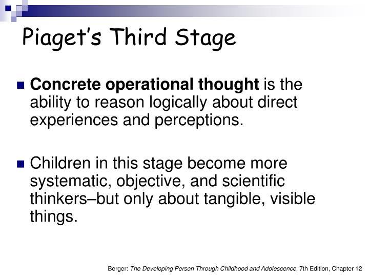 Piaget s third stage