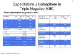 capecitabine ixabepilone in triple negative mbc