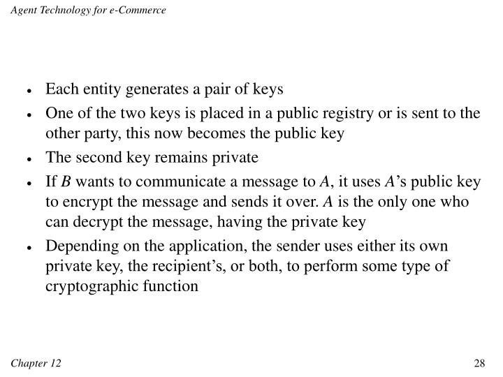 Each entity generates a pair of keys