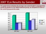 2007 ela results by gender
