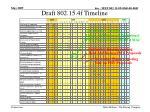 draft 802 15 4f timeline