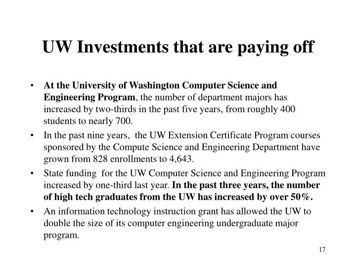 UW Investments that are paying off