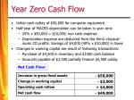 year zero cash flow