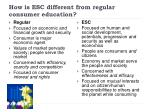 how is esc different from regular consumer education