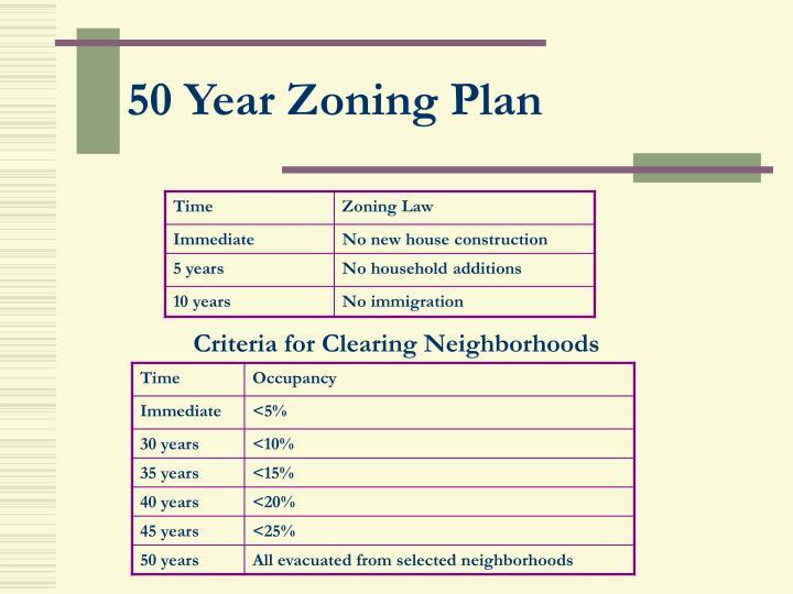 50 Year Zoning Plan