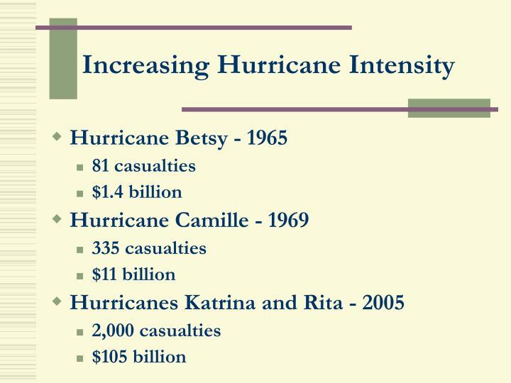 Increasing Hurricane Intensity