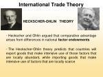 international trade theory19