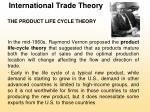 international trade theory21