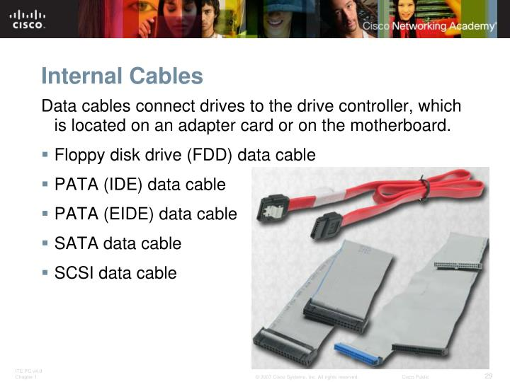 Internal Cables