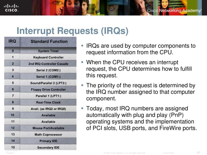 Interrupt Requests (IRQs)