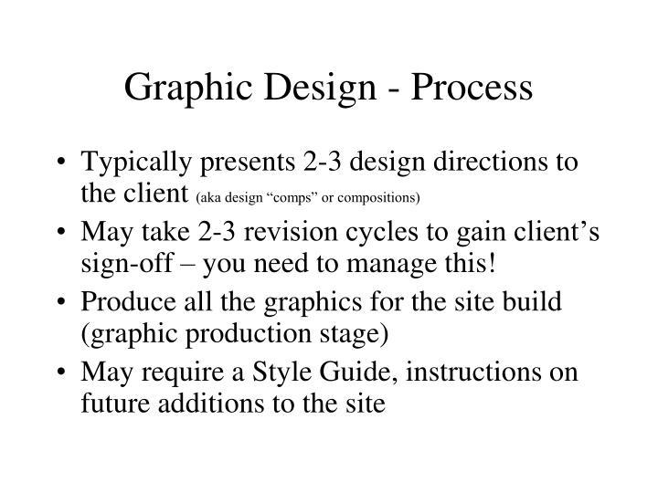Graphic Design - Process