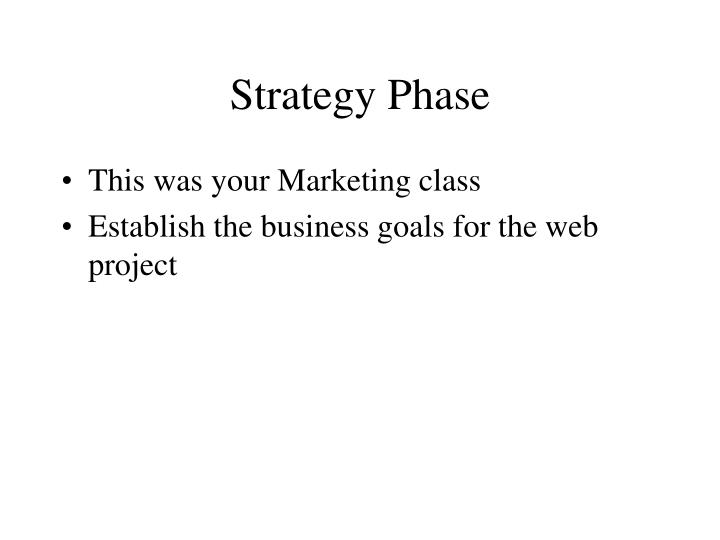 Strategy Phase