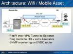 architecture wifi mobile asset