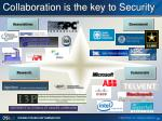 collaboration is the key to security