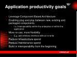 application productivity goals