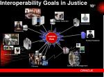 interoperability goals in justice