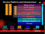 service platform and infrastructure