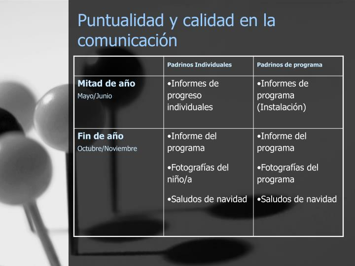 Puntualidad y calidad en la comunicación