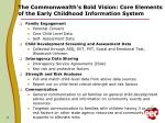 the commonwealth s bold vision core elements of the early childhood information system