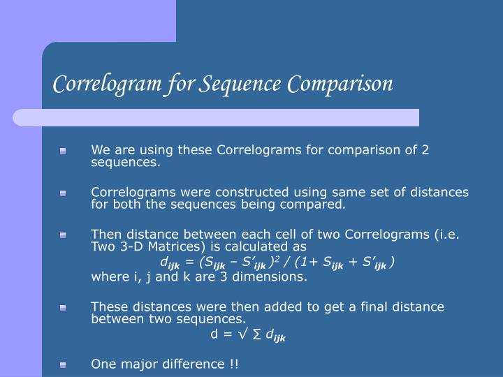 Correlogram for Sequence Comparison
